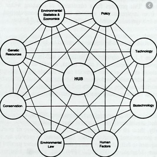 database phi cấu trúc